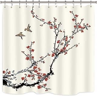 Best cherry blossom waterproof spray Reviews