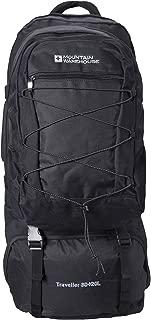 Best shuttle wheels black traveller bag Reviews