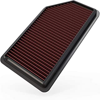 K&N Engine Air Filter: High Performance, Premium, Washable, Replacement Filter: Fits 2011-2019 Kia/Hyundai L4 (Soul, Rio, Rio III, Rio5, Accent, Veloster), 33-2472