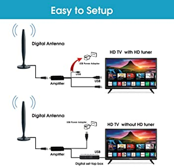 Digital TV Antenna for Indoor - HDTV Antenna with Amplifier Signal Booster for 4K HD Local Channels with Coaxial Cabl...