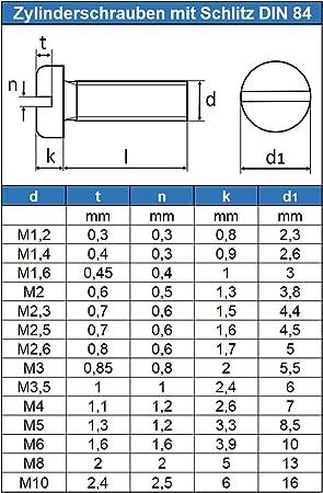 ISO 1207 Zylinderkopf Schrauben 50 St/ück Eisenwaren2000 Zylinderschrauben mit Schlitz M4 x 8 mm Gewindeschrauben - Schlitzschrauben DIN 84 Edelstahl A2 V2A rostfrei