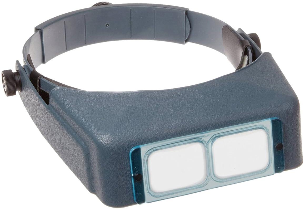 Donegan DA-4 OptiVISOR Headband Magnifier, 2X Magnification Glass Lens Plate, 10