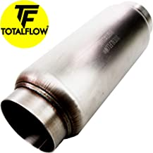 TOTALFLOW 2105 Mini Muffler 409SS | 4
