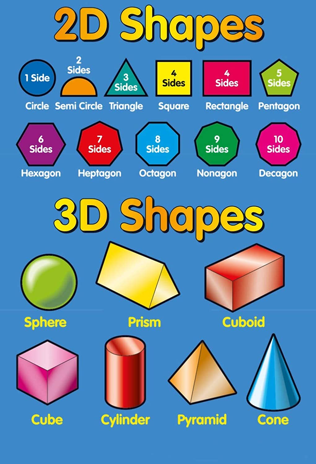 Amazon Com 2d 3d Shapes Poster 20 X 13 Everything Else