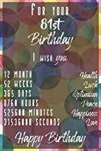 For your 81st Birthday I wish You: Lined Birthday Journal and Unique Greeting Card I Gift Alternative for Women and Men