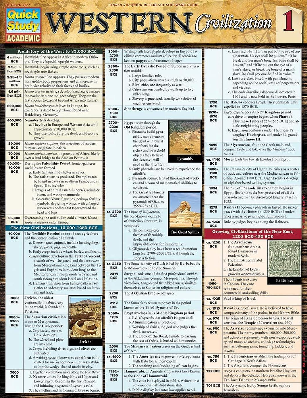 召集する例外テクニカルWestern Civilization 1 (Quick Study Academic) (English Edition)