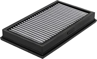 Best filter back grill Reviews