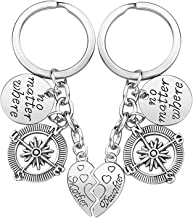 Mother Daughter Gift Keychain - 2PCS Mom Daughter Gift Set for Birthday Christmas, Mom Gifts, Daughter Gifts, Mother Daughter Jewelry, Mothers Day Gifts