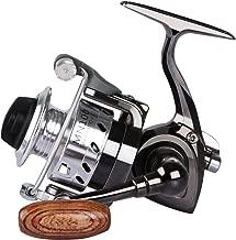 Best mini ice fishing reel Reviews