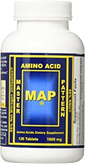 Master Amino Acid Pattern (MAP)