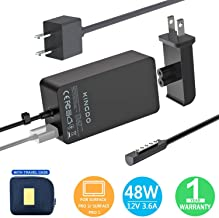 Best surface pro 2 power adapter usb Reviews