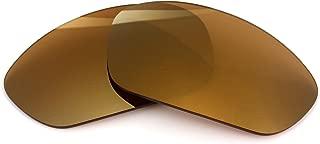 Polarized Ikon Iridium Replacement Lenses for Oakley Juliet Sunglasses - Multiple Options