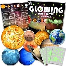 Best poem on solar system for kids Reviews