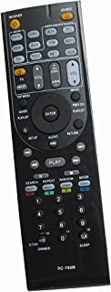Hotsmtbang Replacement Remote Control for Integra DTR-4.9 DTR-5.9 DTR-30.1 RC-770M DTR-6.9 DTR-7.9 DTR-40.2 DTR-80.2 RC-772M DTR-50.1 DTR-30.2 DTR-30.7 RC-809M AV A/V Receiver System