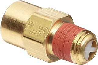 high pressure check valve water