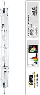 nanolux de bulb