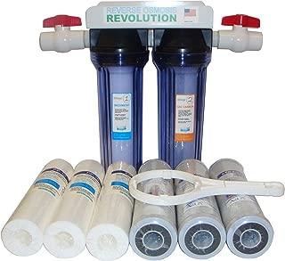 Reverse Osmosis Revolution 3/4