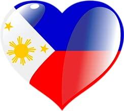 Pinoy Music Radio Stations