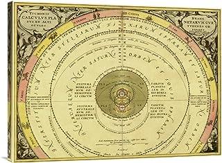 معرض صور العالمية gcs-450096–2432–142سم andreas cellarius الخرائط of the heavens: tychonis brahe التفاضل والتكامل pla...
