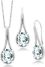 Gem Stone King Sterling Silver Sky Blue Simulated Aquamarine Pendant Earrings Set 11.79 Ct with 18 inches Silver Chain