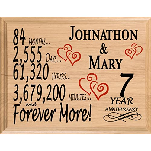 7th Wedding Anniversary Gift Ideas For Her: 7 Year Anniversary Gifts For Her: Amazon.com