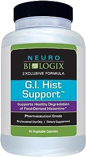 Neurobiologix GI Hist Support - Histamine Intolerance, Allergy Relief, Paleo-Friendly & Gluten-Free - 60 Ca...