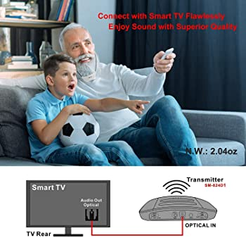 SIMOLIO Digital Wireless Headsets for TV with Spare Battery,Wireless TV Headphone for Hard of Hearing, Optical Wirele...