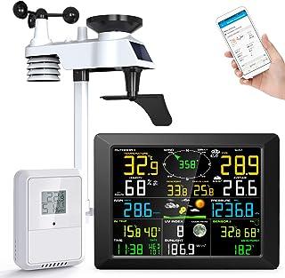Estación Meteorológica, Pronóstico del Tiempo CURCONSA WIFI con Sensor Exterior 6 en 1, Pluviómetro, Dirección y Velocidad...