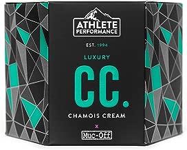 Muc Off Luxury Chamois Cream