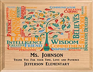 personalized teacher plaques