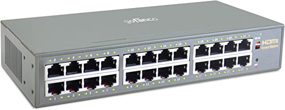 gofanco 24 Port Smart Managed Video Ethernet Switch (Dedicated) – Customized for HDMI Over IP Extender Switching, One-to-Many & Matrix Switching Capable, Easy Web GUI Control, 394ft (120m)