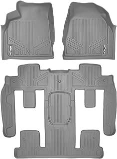 Best molded rubber car mats Reviews