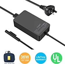 [] Coreykin 36W 12V 2.58A Power Supply AC Adapter for Microsoft Surface Pro 5 Surface Pro 4 Surface Pro 3 Laptop Charger with 4Ft Power Cord