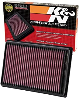 K&N Engine Air Filter: High Performance, Premium, Powersport Air Filter: 2009-2019 BMW (S1000R, S1000RR, S1000XR, HP4 Race, HP4, HP4 Competition) BM-1010