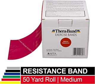 Best theraband 50 yard roll Reviews