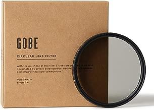 Gobe 86mm Circular Polarizing  CPL  Lens Filter  2Peak