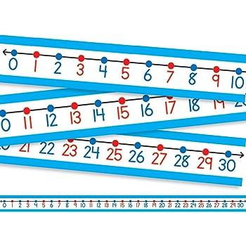 Learning Resources Positive /& Negative Number Line Activity Set Inc LER7696