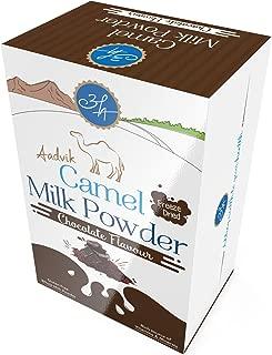 Best camel milk chocolate bar Reviews