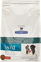 Best vet diet puppy food Reviews
