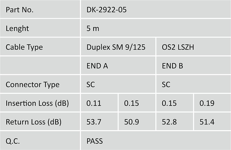LSZH 10 GBit//s Digitus LWL patch cable OS2-5 m SC to SC fiber optic cable Yellow Duplex Singlemode 09//125/µ