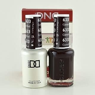 garnet red nail polish