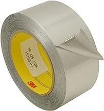 3M 425/SI260 Scotch 425 Aluminum Foil Tape: 2