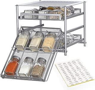 Best thomasville kitchen cabinet sizes Reviews