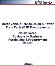 Motor Vehicle Transmission & Power Train Parts (B2B Procurement) in South Korea: B2B Purchasing + Procurement Values