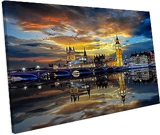 Best london skyline canvas Reviews