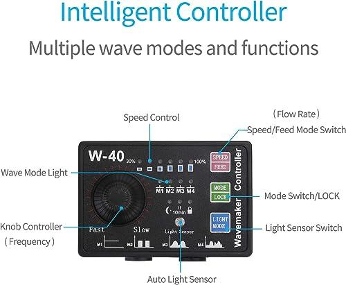 Intelligent control panel