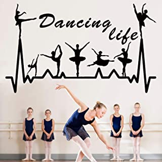 Best ballet wall stickers Reviews