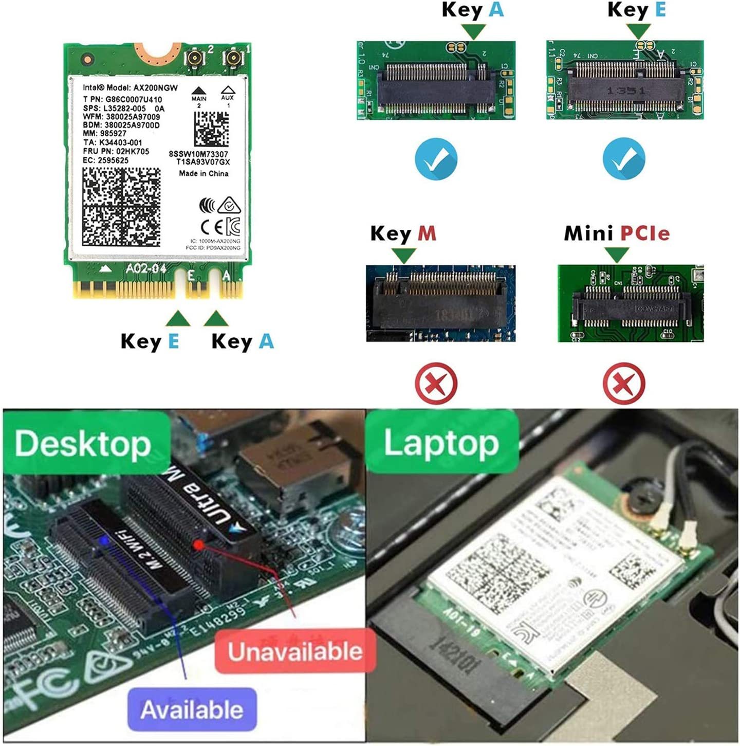 2.4G-600Mbps, 5G-2400Mbps, 6G-2400Mbps AX210 WiFi 6E PCIe Wireless WiFi Card 3 Band Latest Intel Chip and Heat Sink Technology