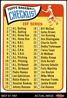1965 Topps # 79 C Checklist 1 (Baseball Card) (#61 is C. Cannizzaro) Dean's Cards 4 - VG/EX