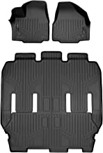 Nylon Carpet Coverking Custom Fit Front Floor Mats for Select Chrysler Conquest Models Black